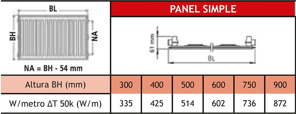 dimensiones-panel-simple-kermi-profil-ecobioebro