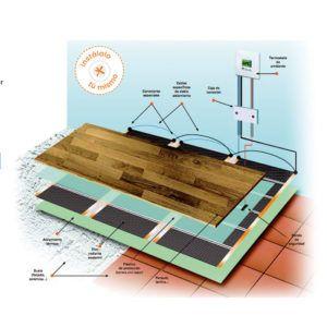 esquema-instalacion-film-radiante-ecobioebro