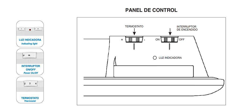 esquema-radiador-convector-electrico-ecobioebro