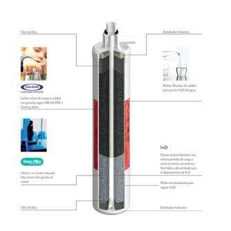 filtro-remineralizador-ecobioebro