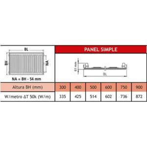 panel-simple-kermi-dimensiones-ecobioebro