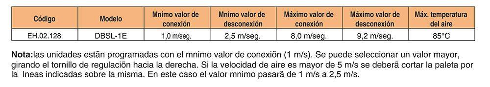 CARACTERISTICAS-CONTROL-CAUDAL-AIRE-CAMPANAS-ECOBIOEBRO