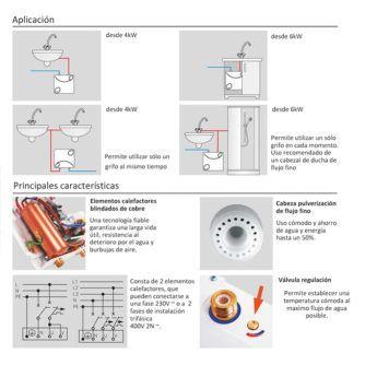 Características-calentador-electrico-instantaneo-ecobioebro