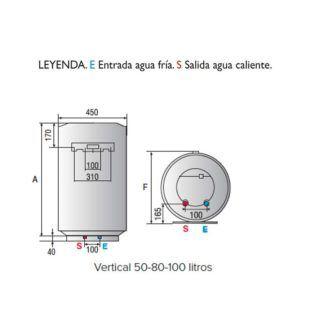 LEYENDA-TERMO-TERMAT-SERIE-VR-ECOBIOEBRO