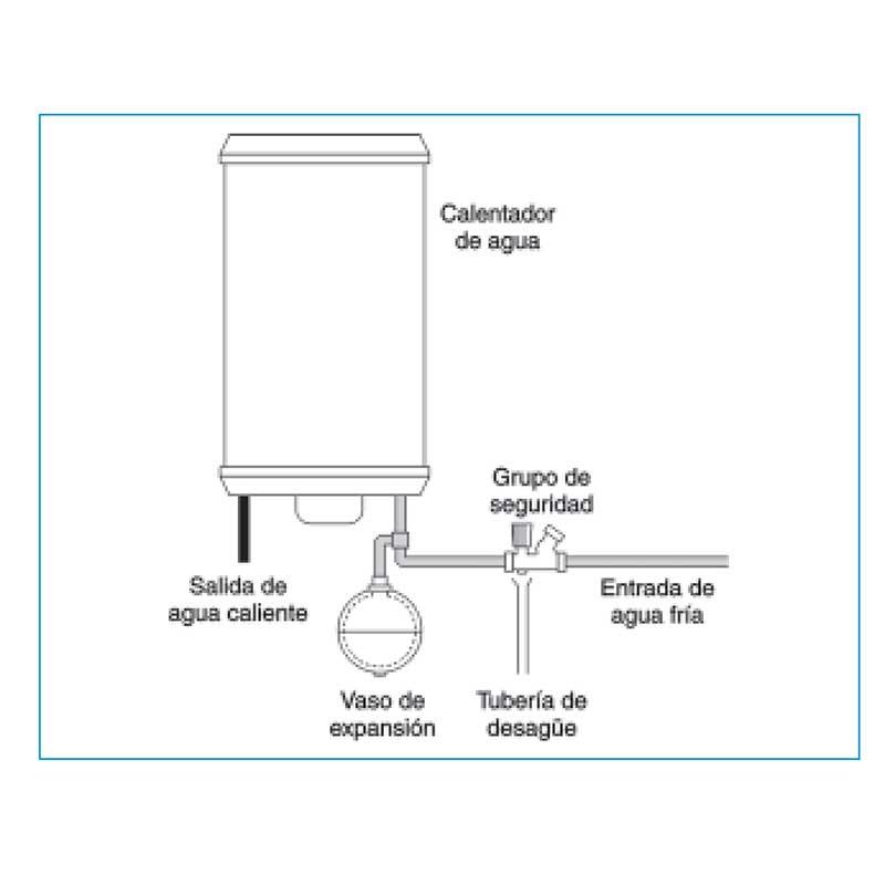 blog-esquema-instalación-vasos-de-expansion-ecobioebro