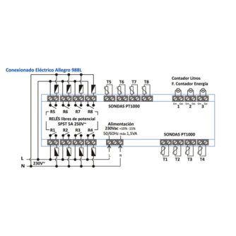 conexionado-alllegro-988L-ecobioebro