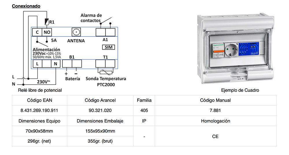 conexionado-telkan-1-gsm-3-g-ecobioebro