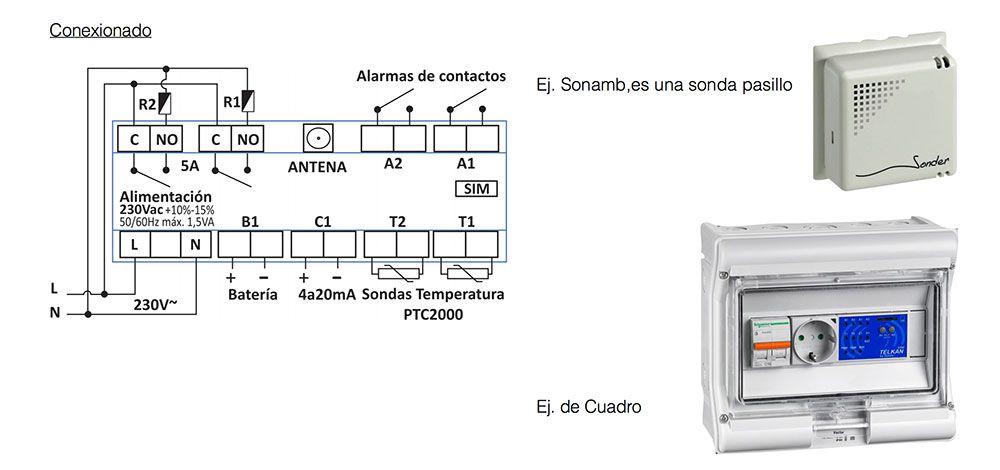 conexionado-telkan-2-gsm-3g-ecobioebro