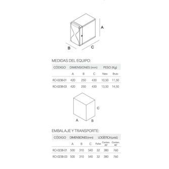 dimensiones-kalys-ecobioebro