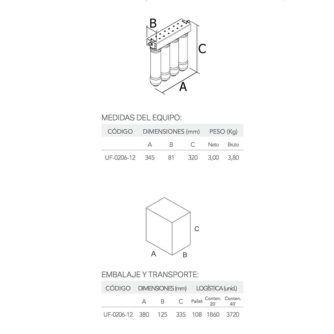 dimensiones-nelva-ecobioebro
