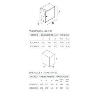 dimensiones-osmosis-Nora-ecobioebro