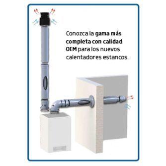 esquema-salida-de-humos-kit-coaxial-60100-aluminio-ecobioebro