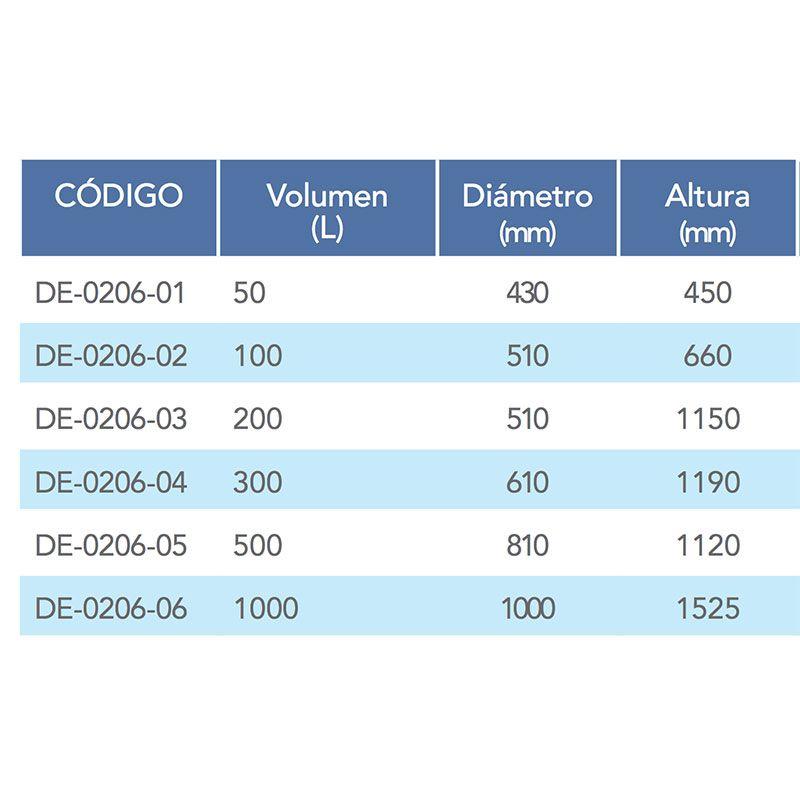 ficha-técnica-depositos-dosificación-ecobioebro
