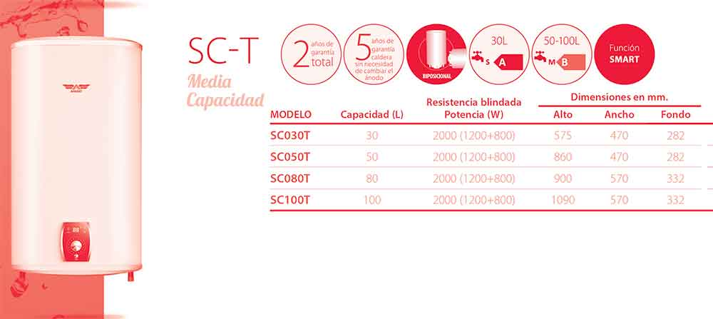 ficha-tecnica-serie-SC-T-termos-aparici-ecobioebro