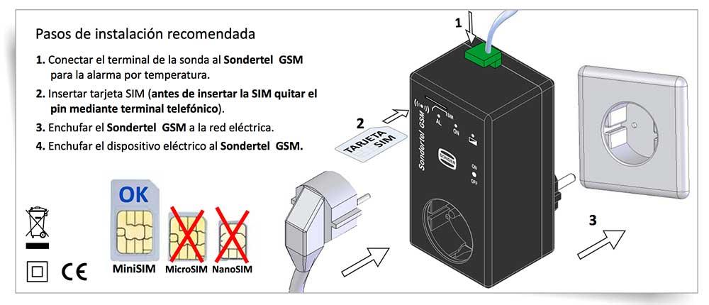 pasos-instalación-sondertel-gsm-ecobioebro