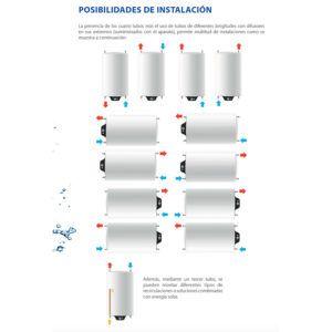 posibilidades-de-instalacion-termo-serie-h-ecobioebro