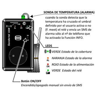 sonda-temperatura-sondertel-ecobioebro