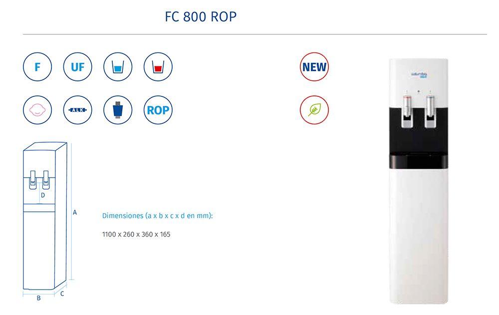 Dimensiones-fuente-FC800ROP-ECOBIOEBRO