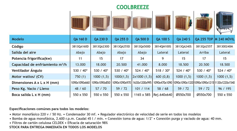 equipos-evaporativos-industriales-coolbreeze-ecobioebro
