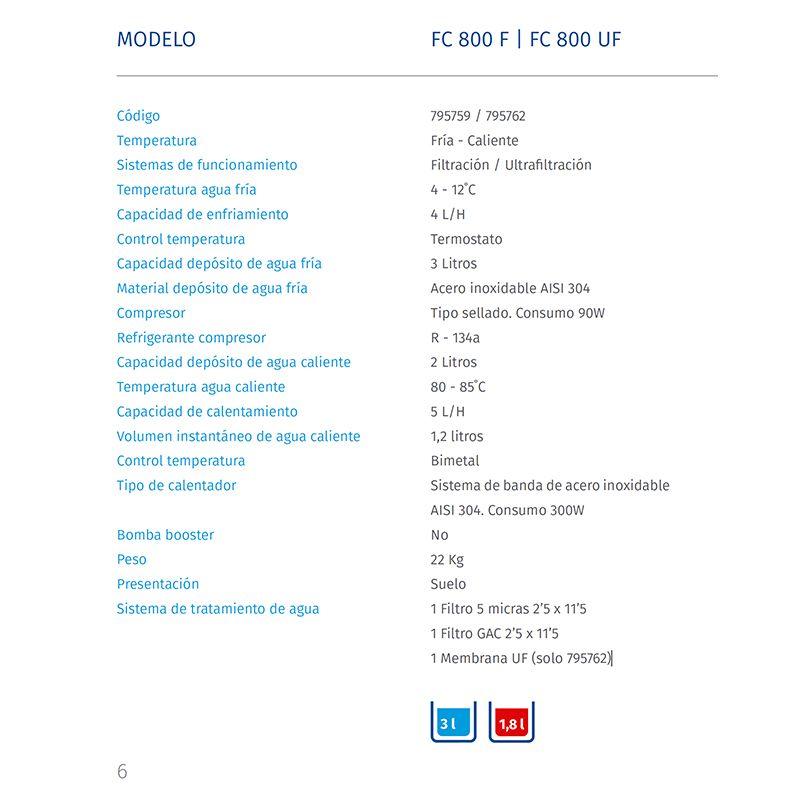 ficha-tecnica-fuente-FC800ROP-ECOBIOEBRO