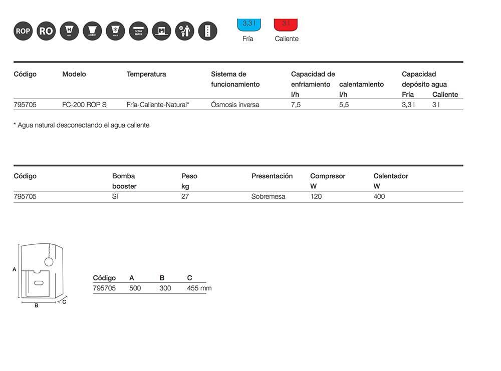 ficha-tecnica-fuente-sobremesa-fc200rop-s-ecobioebro