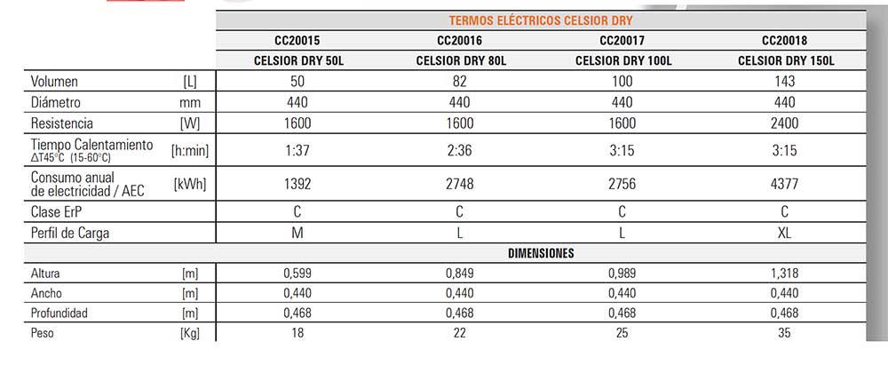 ficha-tecnica-termo-celsior-serie-dry-ecobioebro