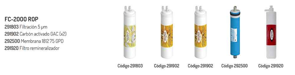 filtros-repuesto-fuente-FC2000-ROP-INOX-ecobioebro