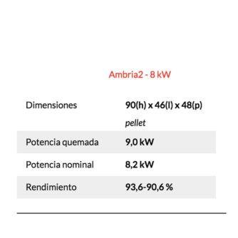 FICHA-AMBRIA-2-8KW-ECOBIOEBRO