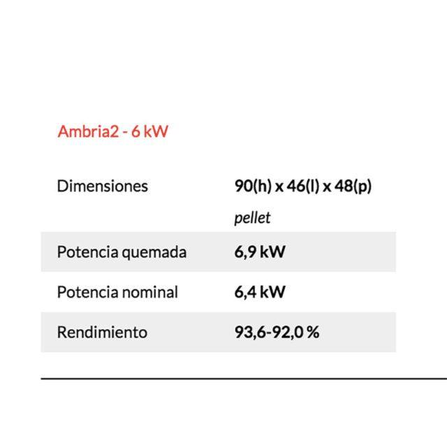 FICHA-AMBRIA-2-DE-6-KW-ECOBIOEBRO