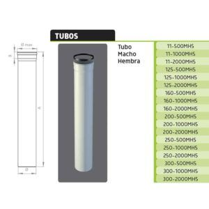 TUBO-gran-potencia-simple-cascada-biflujo-ecobioebro