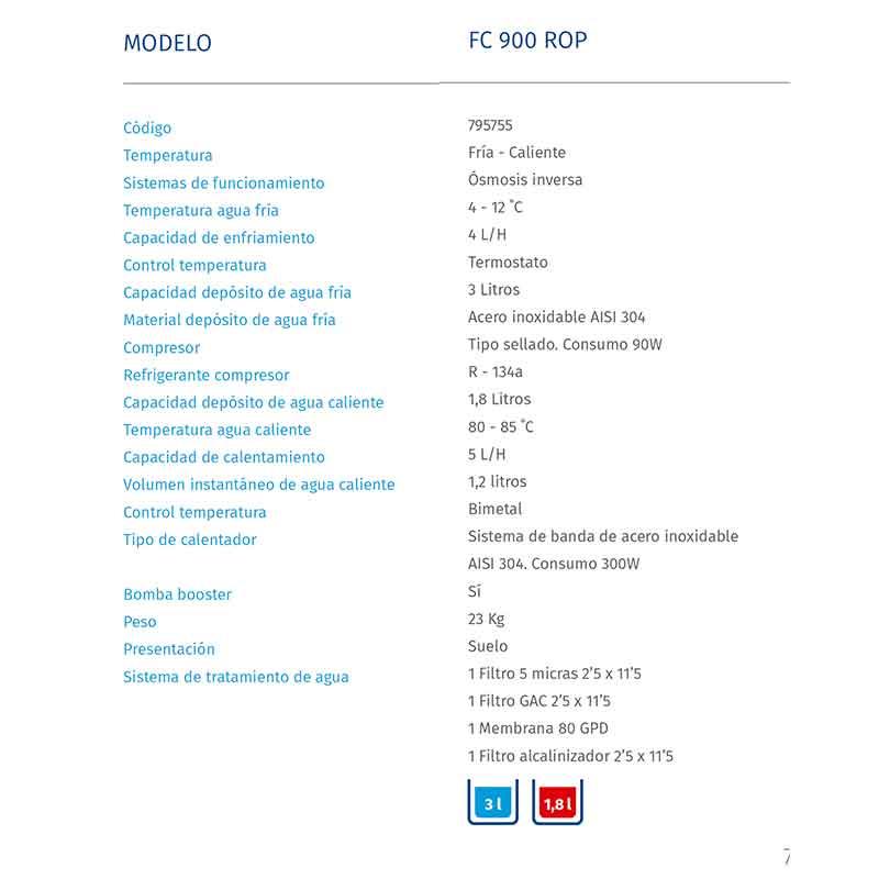caracteristicas-fuente-FC900ROP-ecobioebro
