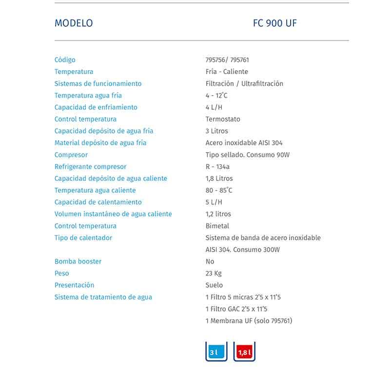 caracteristicas-fuente-agua-FC900UF-ecobioebro