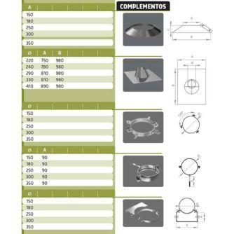 complementos-simple-cascada-biflujo-125-350-ecobioebro