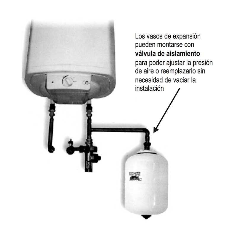 ¿Es-recomendable-instalar-vasos-de-expansión-junto-a-los-termos-eléctricos--ecobioebro