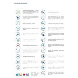 informacion-pictografica-ecobioebro