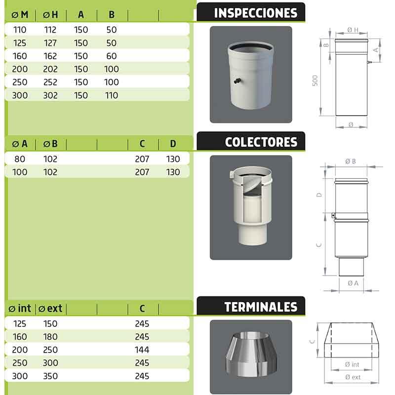 inspecciones-colectores-terminales-simple-biflujo-cascada-ecobioebro