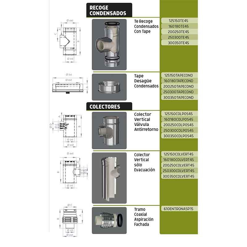 recoge-condensados,-colectores-simple-biflujo-cascada-125-350-ecobioebro