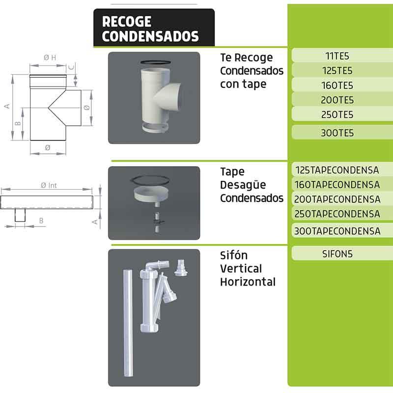 recoge-condensados-simple-biflujo-cascada-ecobioebro