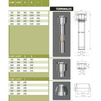terminales-simple-cascada-biflujo-125-350-ecobioebro