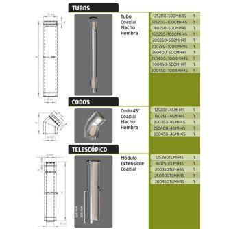 tubos,-codos,-telescopico-coaxial-grandes-potencias-ecobioebro