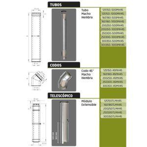 tubos,-codos,-telescopico-simple-cascada-125-350-ecobioebro