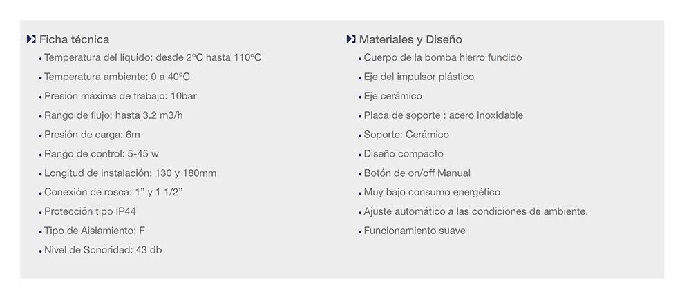 Ficha-tecnica-bombas-serie-EGHN-ecobioebro