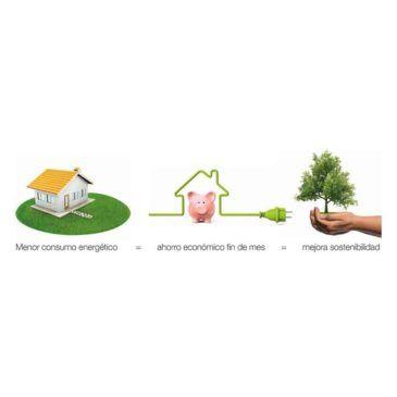 ahorro-energia-consumo-ecobioebro