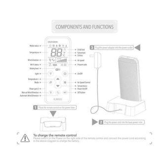 esquema-mando-wifi-aire-acondicionado-ECOK-380EW-ecobioebro