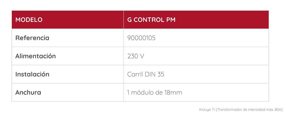 ficha-tecnica-control-potencia-ecombi-plus