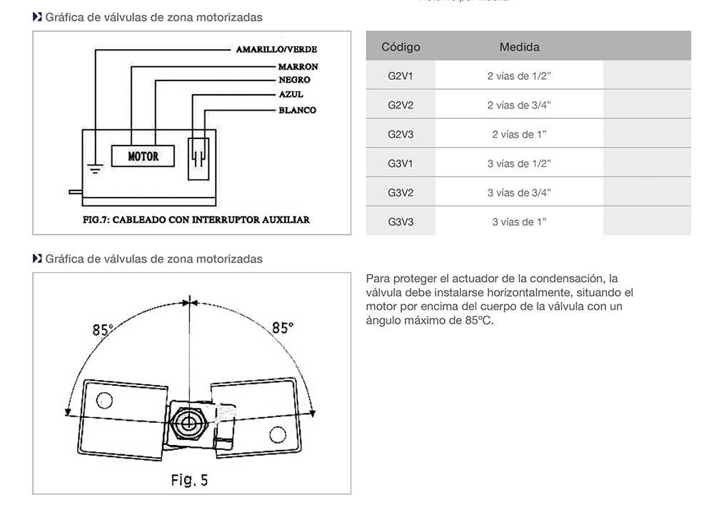 ficha-tecnica-valvulas-de-zona-motorizadas-ecobioebro