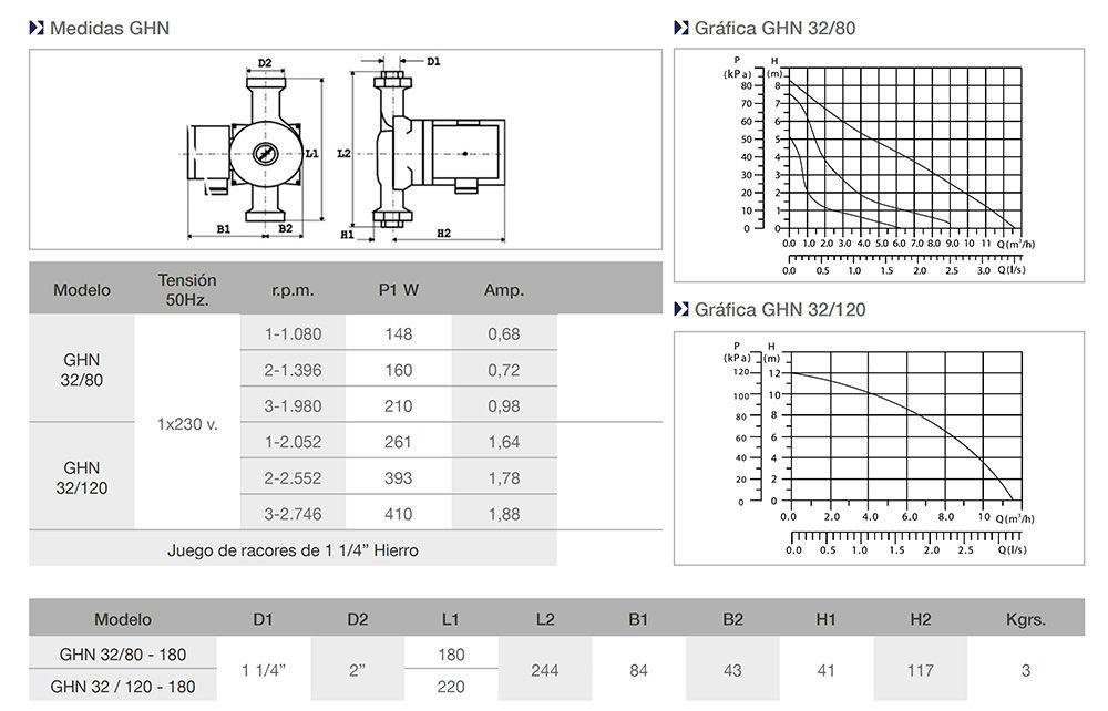 medidas-bomba-serie-GHN-ecobioebro