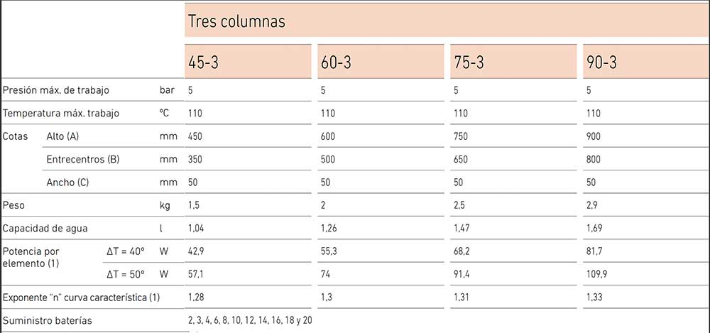 FICHA-TECNICA-3-COLUMNAS-ACERO-ECOBIOEBRO