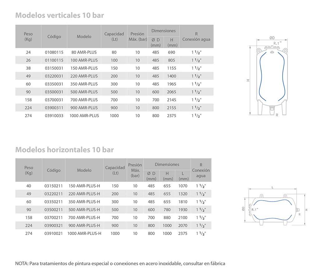 Ficha-tecnica-acumulador-AMR-PLUS-ecobioebro