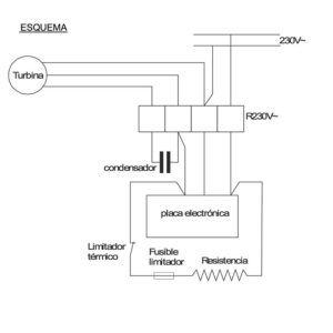 esquema-secamanos-SM18P-ecobioebro
